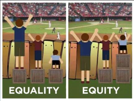 equalityorequity